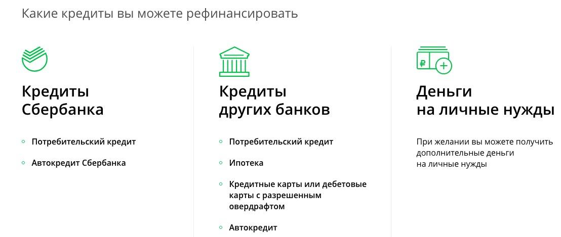 кредит рефинансирование сбербанк для зарплатных клиентов