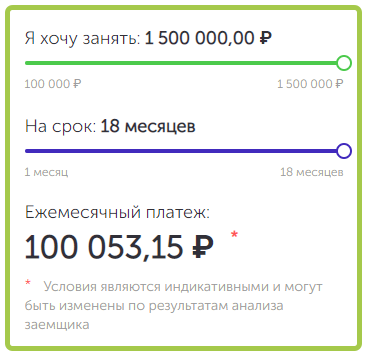 Калькулятор кредита микрозайма