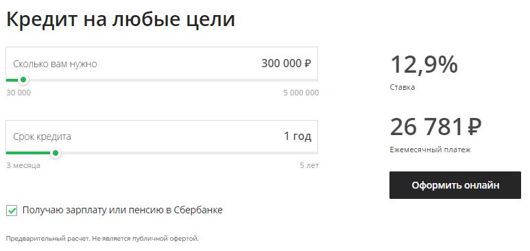 Кредит в Сбербанке по сниженной ставке